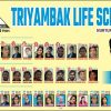 Triyambak Life Sciences – CSIR NET Life Science Coaching